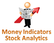 Free Indian Stock Market Daily Tips - 12-Sep-11